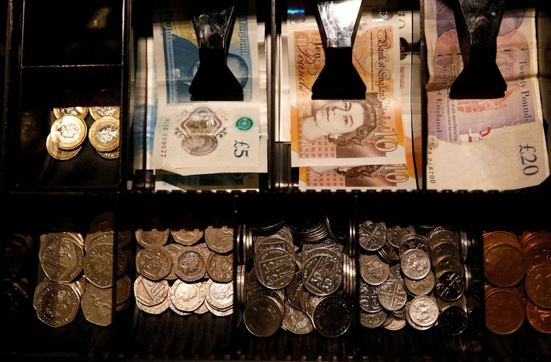 Sterling gains broadly, ING upgrades end-2021 forecast